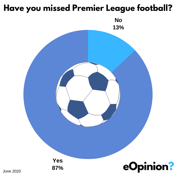 Have you missed the Premier League? | eOpinion